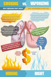 Que es mas perjudicial, vapear o fumar?